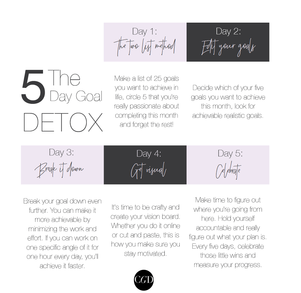 career-girl-daily-5-day-detox